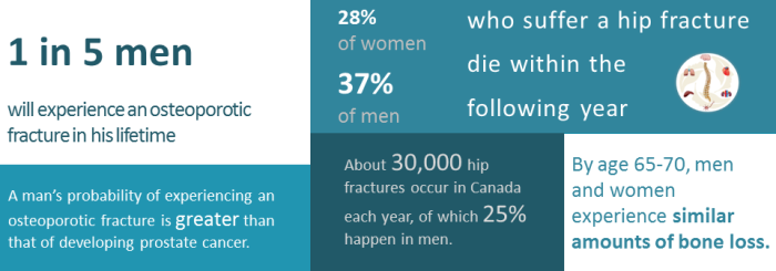 _men  op infographic_final